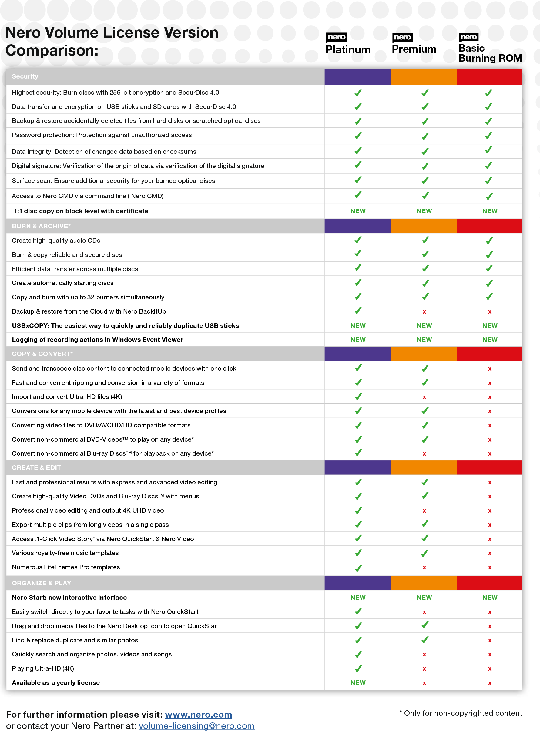 Comparison Chart - Volume License